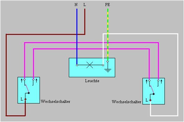 - (Energie, elektro, Anschluss)