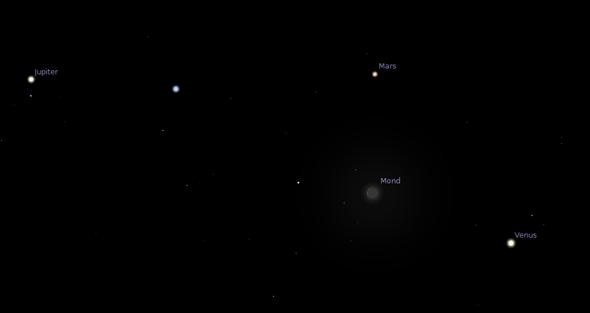 - (Astronomie, Sterne, Mond)