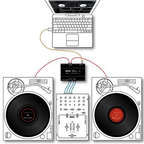 TT - Mixer - SL - Laptop  - (Hip Hop, DJ, Technick)