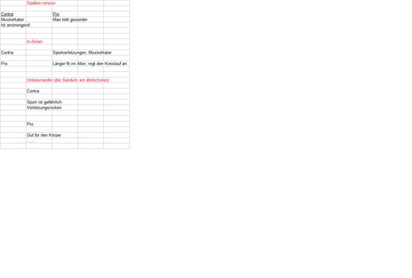 Darstellung mit Excel - (Sport, Erörterung, pro)