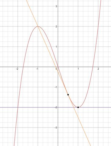 - (Mathematik, Hausaufgaben, Lösung)