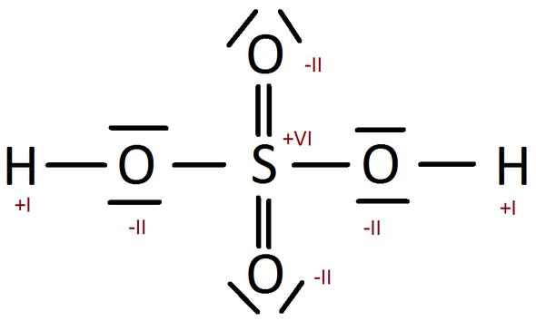 Schwefelsäure in der Strukturformel mit OZ - (Chemie, Oxidationstufe)