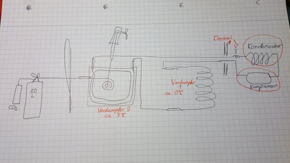 zapfanlage selber bauen kompressor kondensator richtig w hlen und alles richtig anschlie en. Black Bedroom Furniture Sets. Home Design Ideas