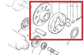 Anlasserfreilauf  - (Motorrad, Startprobleme)