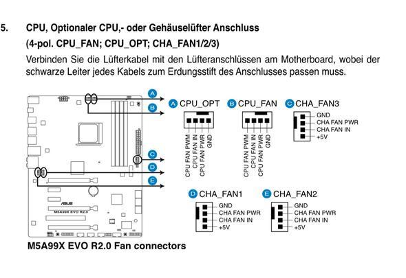 - (PC-Hardware, PC Gehäuse Lüfter)