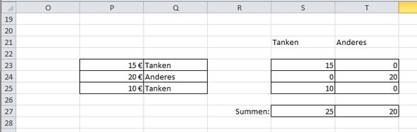 - (Excel, Kopierung und Zuordnung)