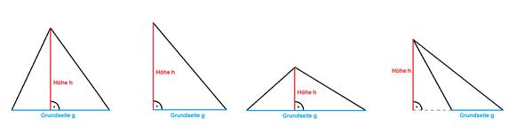 wie berechnet man die fl che von einem stumpf recht und spitzwinkliges dreieck schule mathe. Black Bedroom Furniture Sets. Home Design Ideas