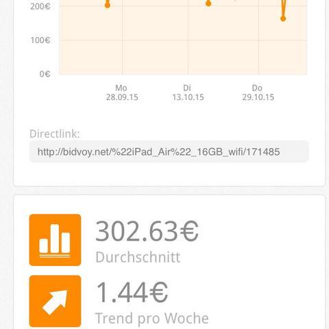 Preise iPad Air 16GB Wifi - (Apple, iPad, Kaufberatung)