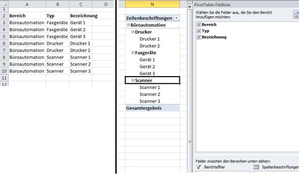 Gliederung über PivotTable - (Excel, Liste, Aufzählung)