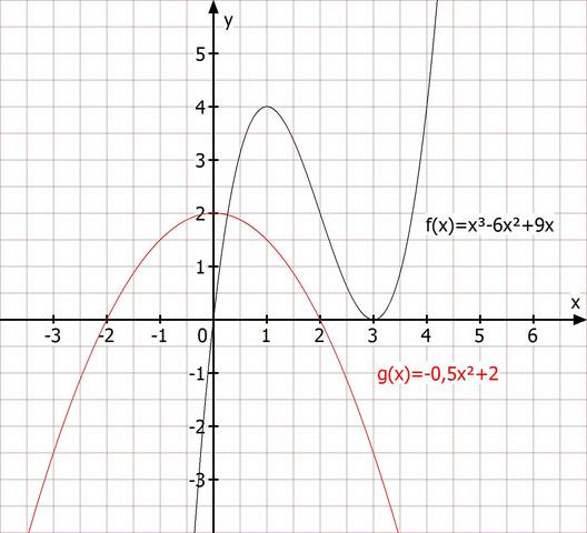 Skizze - (Schule, Mathe, lernen)