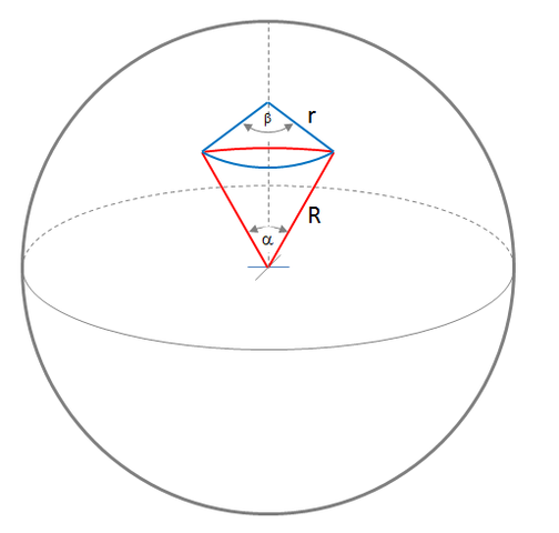 Großkreis Frontansicht - (Mathematik, Verbindung, Erde)