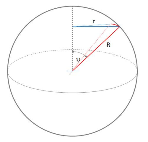 Großkreis Seitenansicht - (Mathematik, Verbindung, Erde)