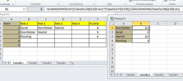 Excel: Wie berechne ich den Mittelwert von Auswahlmöglichkeiten im ...