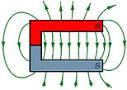 Feldlinienmodell eines Hufeisenmagneten - (Schule, Physik, Magnet)
