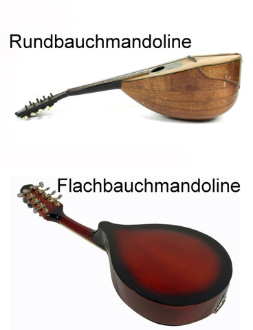 - (Musik, lernen, Gitarre)