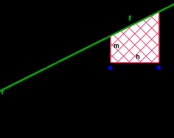 Integral - (Mathe, Mathematik, Funktion)