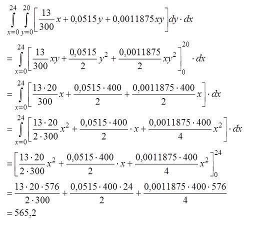Das Integral zum Sonntag - (Mathe, Mathematik, Funktion)
