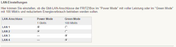 fritz.box - (Internet, Windows 10, Telekom)
