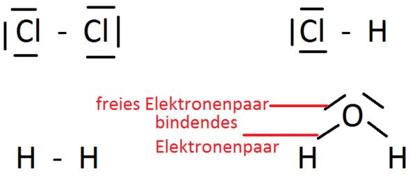 Schön Lewis Struktur Arbeitsblatt Antworten Ideen - Arbeitsblatt ...