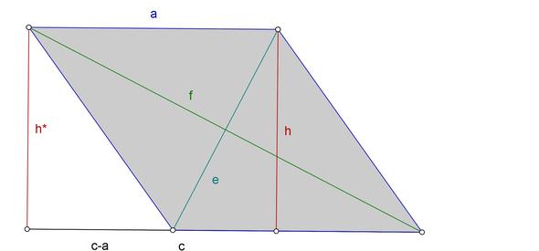 Rhombus - (Mathematik, Geometrie)