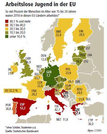 Jugendarbeitslosigkeit15EU - (Geld, England, auswandern)