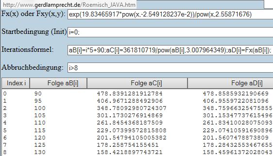 Iterationsrechner vergleicht beide Funktionen - (Mathematik, Funktion)