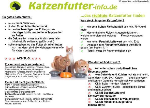 - (Katzen, Katzenfutter)