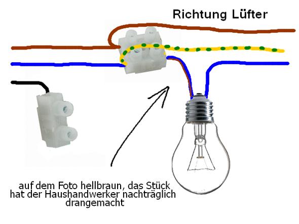 - (Elektrik, Lampe, Lüfter)