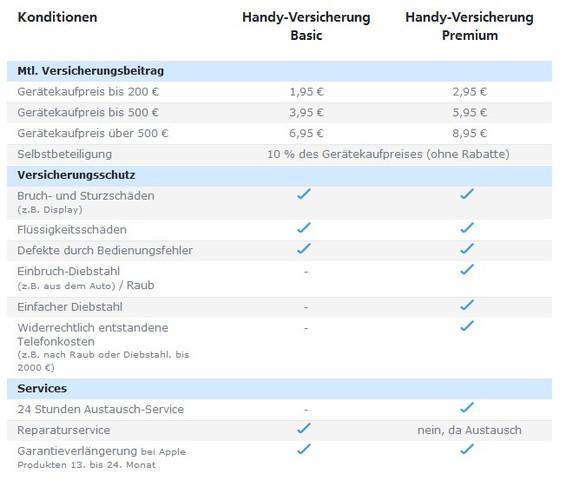 O2 Handy-Versicherung - (Handy, iPhone, Versicherung)