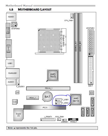 Mainboard Layout - (Computer, PC, Hardware)