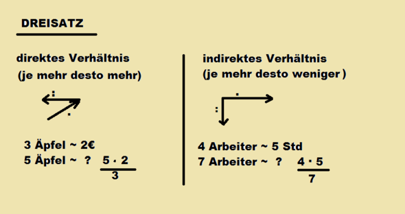 gerader dreisatz simple erklaerung bitte mathe erklaerung