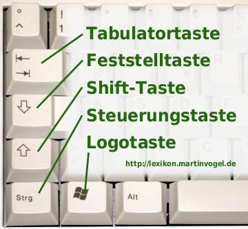 Bilduntertitel eingeben... - (Tastatur, Taste, shift)
