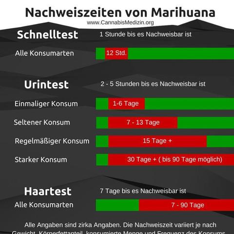 X3x2X - (Gesundheit, Drogen, Sucht)