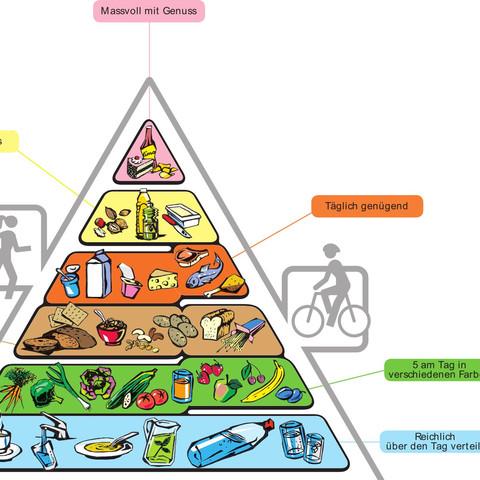 Rechts - (Ernährung, Wissen, Alltag)