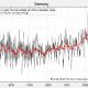 Berkeley Earth 1750-2013 germany-Temp Average -Trend.