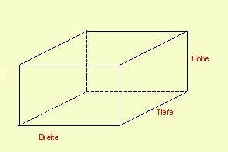 was ist der unterschied zwischen einer h he und einer tiefe mathe mathematik tief. Black Bedroom Furniture Sets. Home Design Ideas