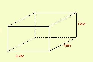 was ist der unterschied zwischen einer h he und einer tiefe mathe mathematik tief On maße höhe breite tiefe