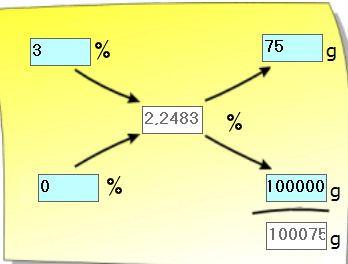 Aufgabe von SammyBresl - (Chemie, Prozent)