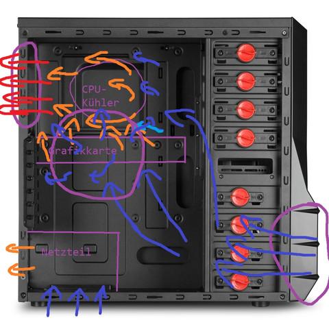 Lüfter saugt und pustet - (Computer, PC, Hardware)