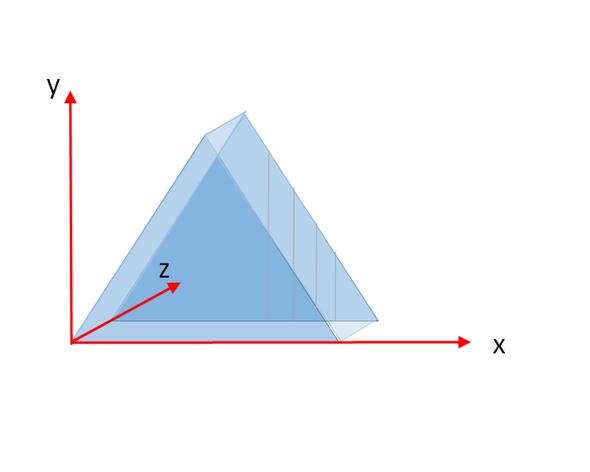 Flächenträgheitsmoment und Volumenträgheitsmoment - (Physik, Physiker)