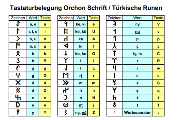 was bedeutet deutsch