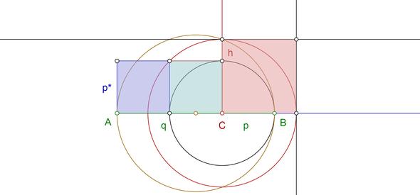 Konstruktion - (Mathe, Mathematik, Zeichen)