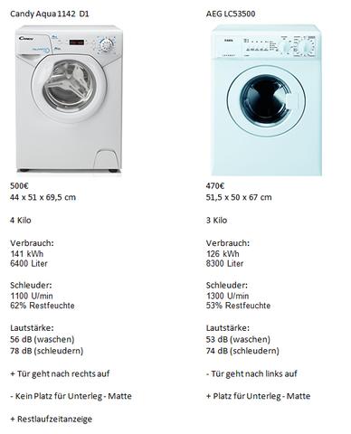 pro - contra - (Ratgeber, Waschmaschine, kaufentscheidung)