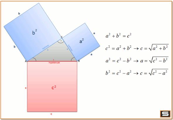 - (Mathematik, Satz des Pythagoras)