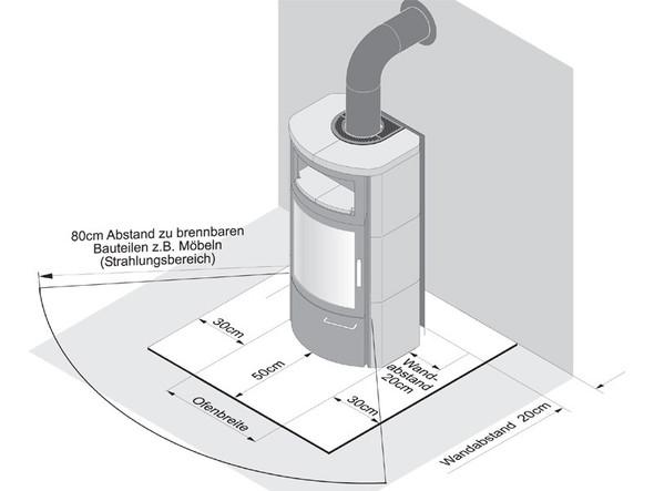 Abstände beim Aufstellen von Kaminöfen - (Form, Muster, Kamin)