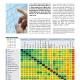 Goldman Sachs Korrelationsmatrix - Wie Mäörte zusammenhängen