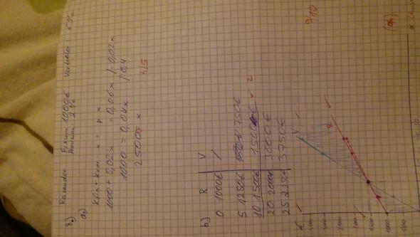 Hier - (Mathe, BWL, VWL)