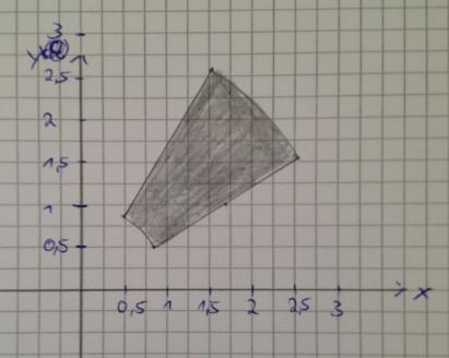 - (Mathe, Studium, Mathematik)