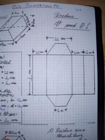 - (Mathe, Aufgabe, Nicht Verstehende)
