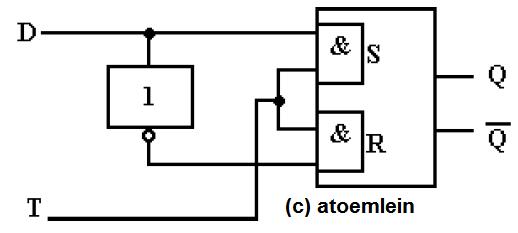 d-ff - (Physik, Elektronik, Telekommunikation)